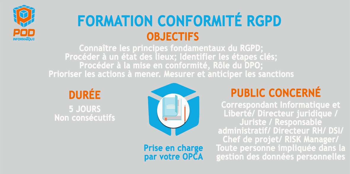 Formation conformité RGPD